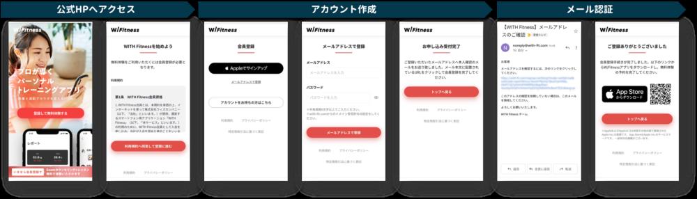 wFitnessウィズフィットネス登録の流れ